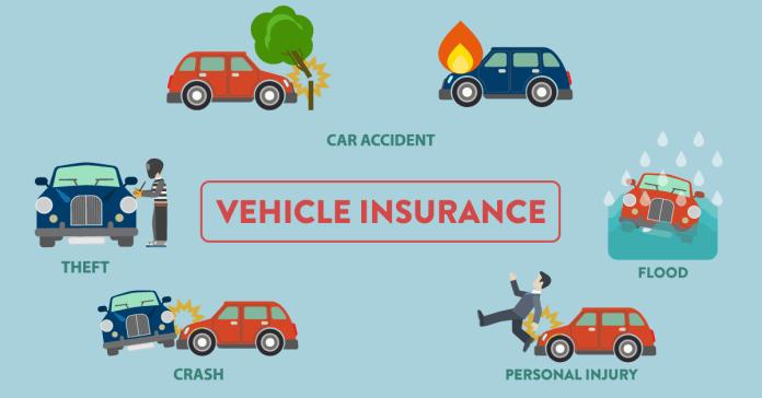 Car Insurance Benefits