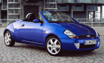 Ford-Streetka-auto-sales-statistics-Europe