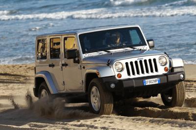 Jeep-Wrangler-auto-sales-statistics-Europe