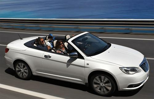 Lancia Flavia European Sales Figures