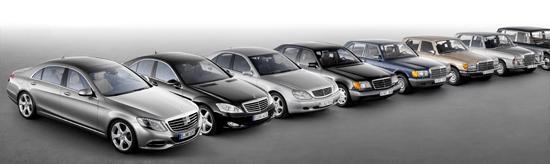 Mercedes_Benz-S_Class-generations-auto-sales-statistics-Europe