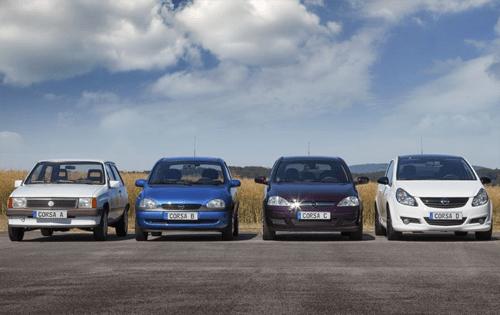 Opel_Corsa-generations-auto-sales-statistics-Europe