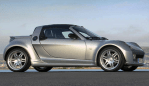 Smart-Roadster-auto-sales-statistics-Europe