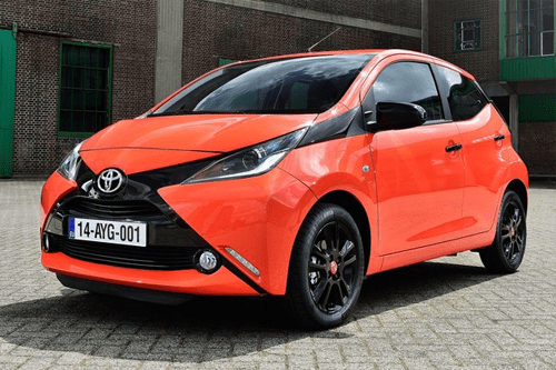 Toyota Aygo European Sales Figures