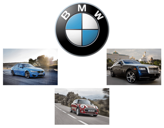 BMW-Group-car-sales-figures-Europe