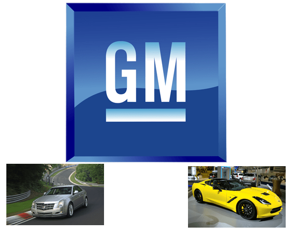 General Motors European Sales Figures