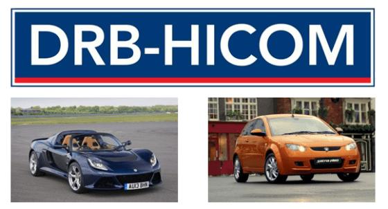 Proton-DRB-Hicom-Group-car-sales-figures-Europe