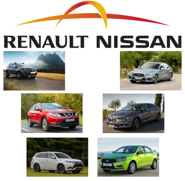 Renault-Nissan-Group-car-sales-figures-Europe