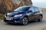 Nissan-Pulsar-auto-sales-statistics-Europe