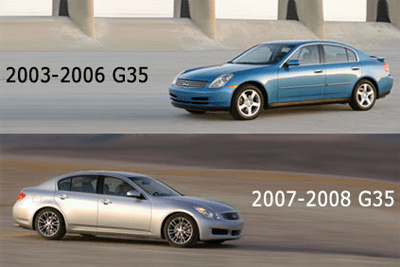 Infiniti_G_series-US-car-sales-statistics
