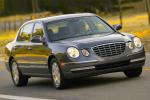 Kia_Amanti-US-car-sales-statistics