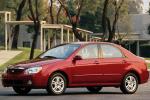 Kia_Rondo-US-Kia_Spectra-US-car-sales-statisticscar-sales-statistics