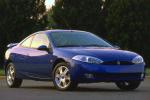 Mercury_Cougar-US-car-sales-statistics