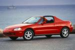 Honda_Del_Sol-US-car-sales-statistics