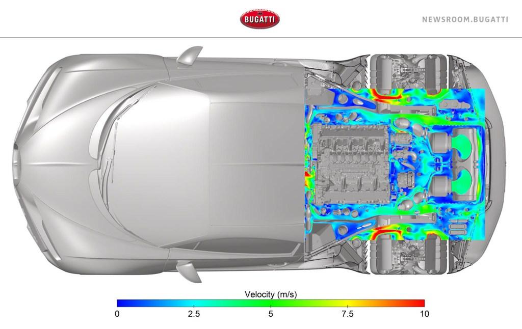 Bugatti Chiron Air Condition