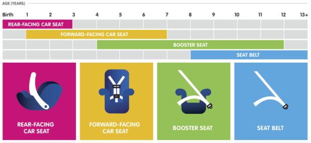 Car Seats 1024x472
