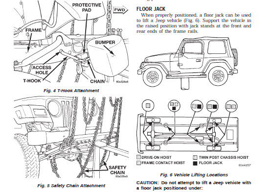 Service Manual Jeep Wrangler