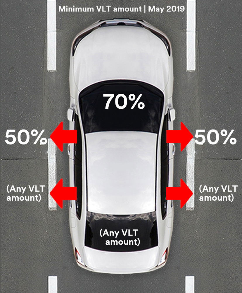 Basic Guide To Tinting Your Car In Malaysia