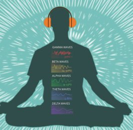 Binaural Entrainment with Beats