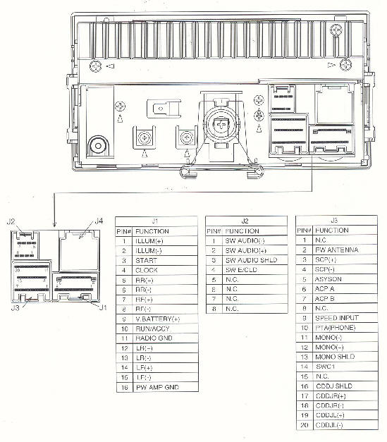 car audio wire diagram codes ford  factory car stereo