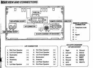 Car Audio Wire Diagram Codes Mitsubishi  Factory Car Stereo Repair  Bose Stereo, Speaker