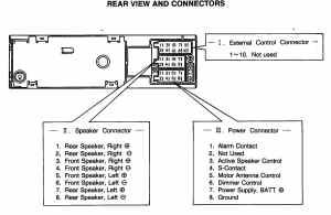 Car Audio Wire Diagram Codes Volkswagen  Factory Car