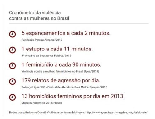 arte-feminicidio-brasil-debate