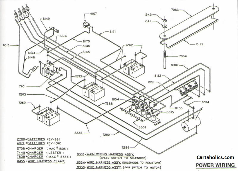 Cartaholics Golf Cart Forum -> Club Car Wiring Diagram
