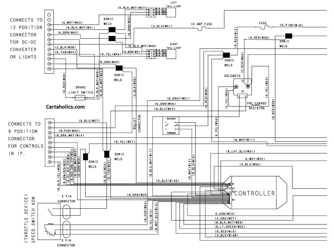 Club Car Precedent Wiring Diagram - Electric