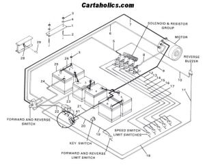 Cartaholics Golf Cart Forum > Club Car Wiring Diagram
