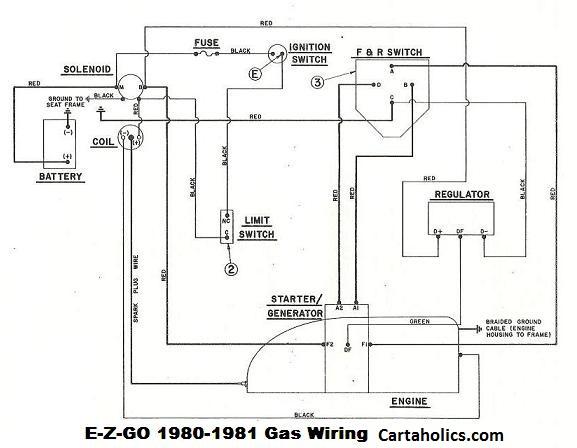 EZGO Gas Golf Cart Wiring Diagram 1980-81