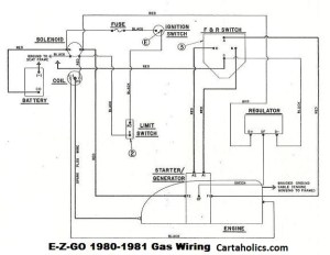 EZGO Gas Golf Cart Wiring Diagram 198081 | Cartaholics