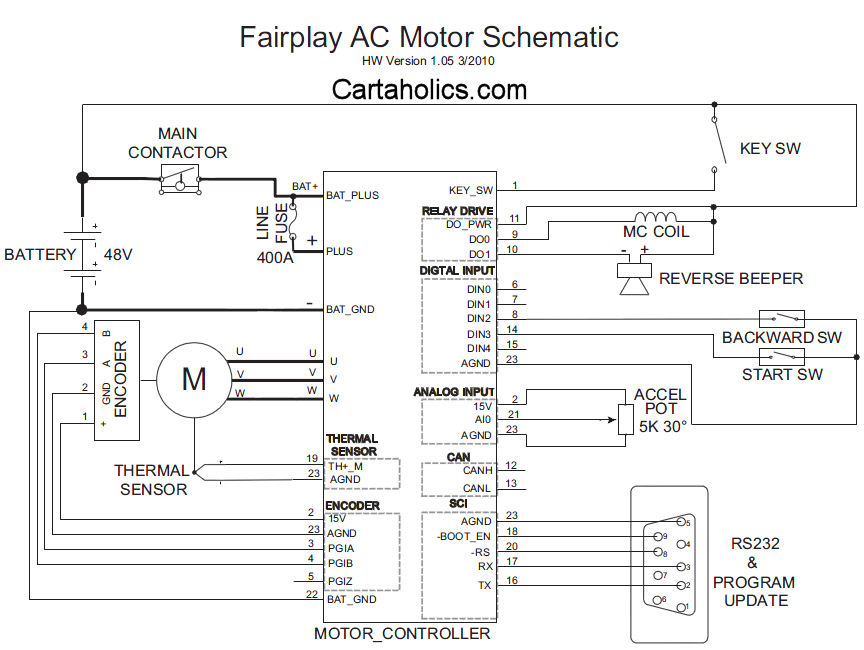Melex 212 Light Wiring Diagram Model - DIY Wiring Diagrams •