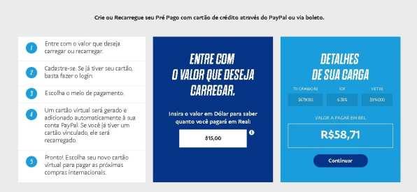 Recarga novo cartão pré-pago virtual do paypal