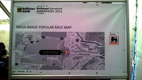 Percurso da Popular Race