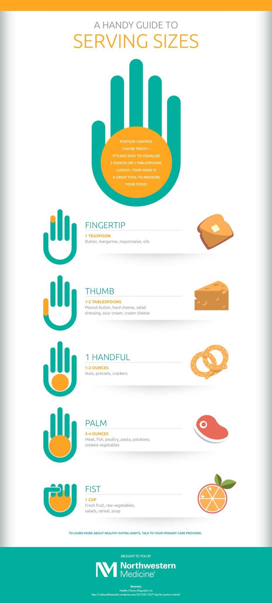 hand-guide-serving-size-portion-control-img
