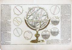 Sphère Armoriale - Gravure ancienne