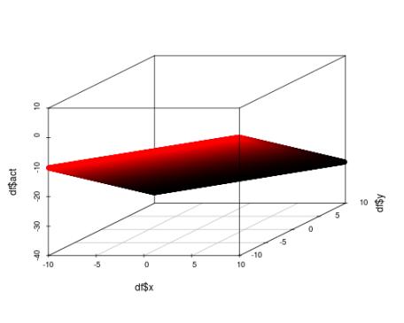 fun_result_linear1
