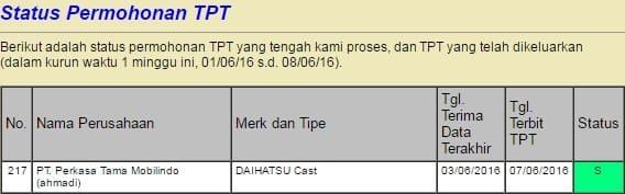 Status Pendaftaran TPT Daihatsu Cast