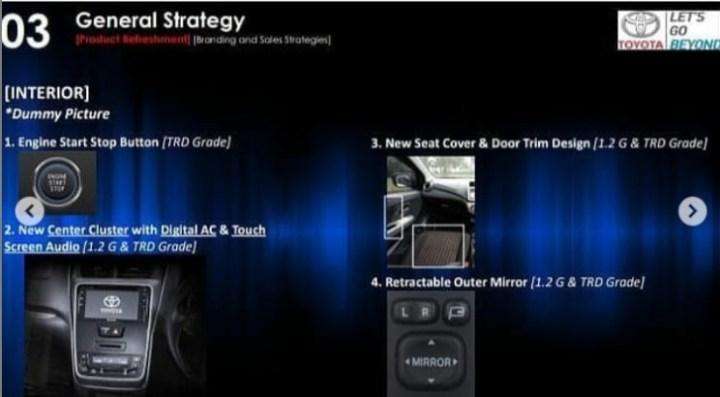 Perubahan Agya Facelift 2020 - Ineterior dan Fitur