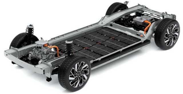 Baterai dan Platform Mobil Listrik
