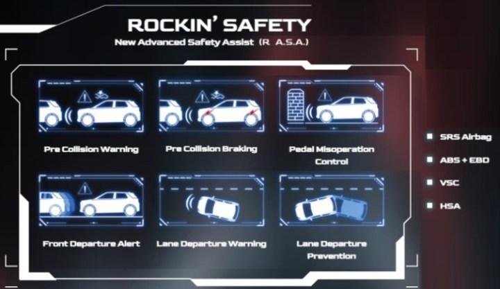 Fitur ASA dan Fitur Keselamatan Standar Daihatsu Rocky