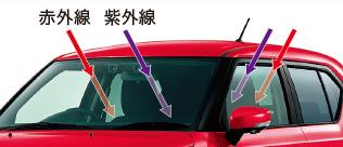 新型イグニス内装画像UVIRカットガラス