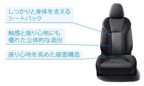 新型スバルXV内装画像