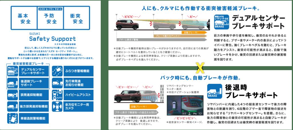 新型クロスビー安全性能