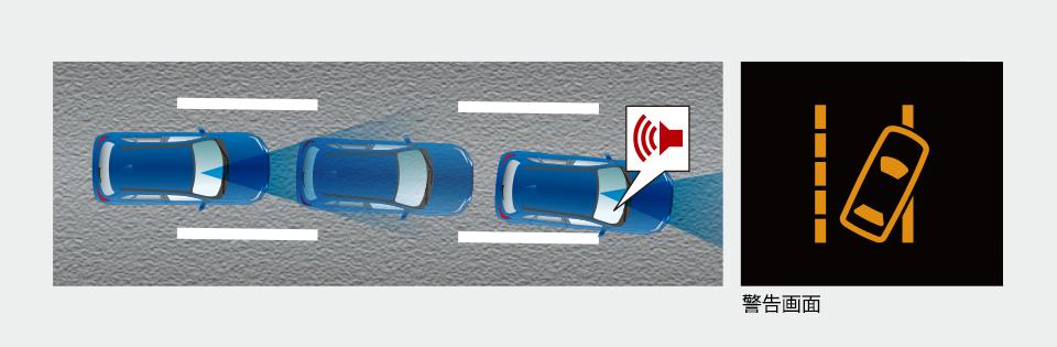 新型RVR安全性能