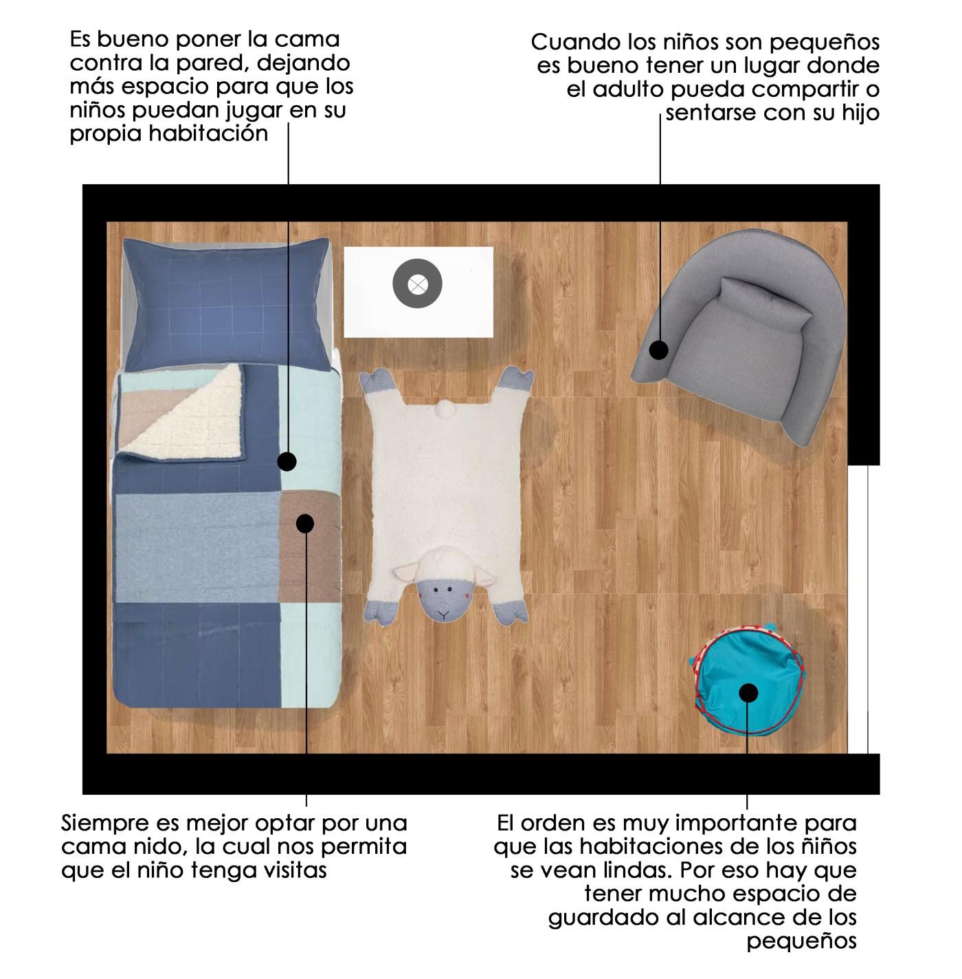 dormitorio con indicaciones.jpg