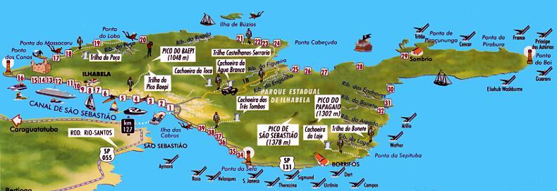 mapa das praias da praias de Ilhabela