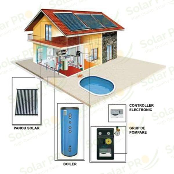 Instalație solară apă caldă Heat-Pipe 200l