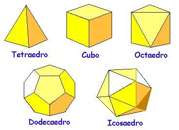 Exemplos de poliedros regulares